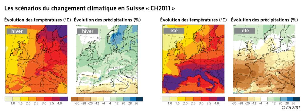 Évolution des températures et des précipitations en Suisse © AKress / CH2011